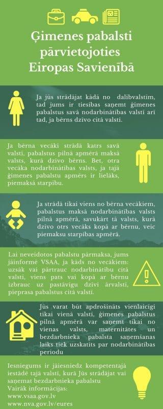 EURES palīdz ģimenēm atgriezties Latvijā