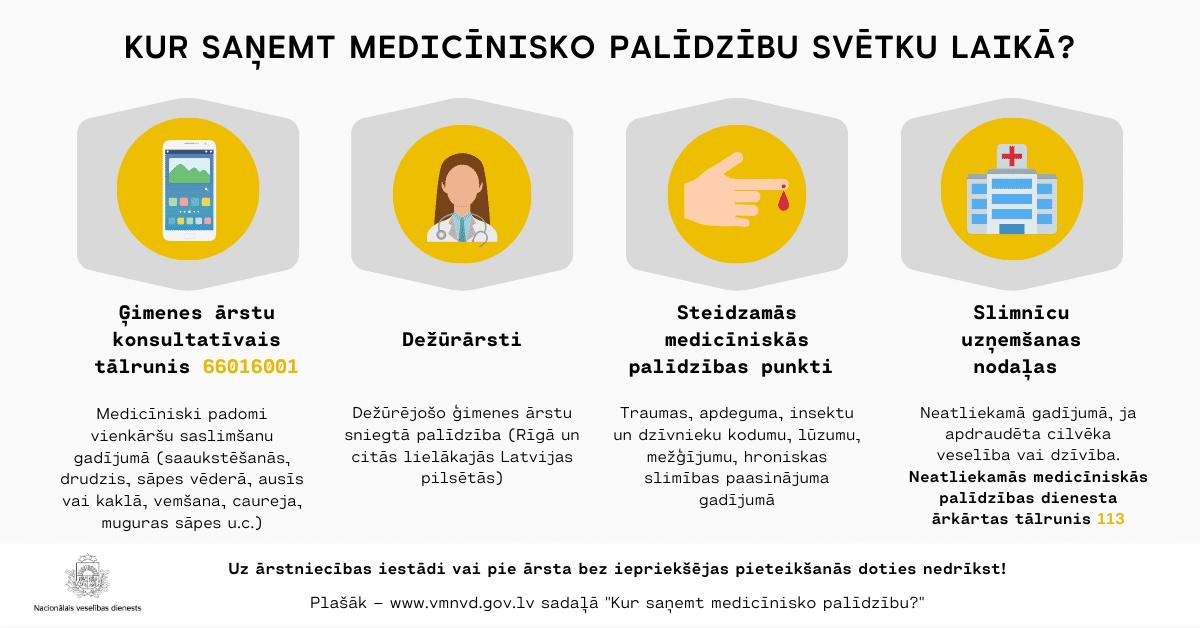Medicīniskās palīdzības saņemšanas iespējas svētku laikā; pirms došanās ir jāsazinās ar medicīniskās palīdzības pakalpojumu sniedzēju