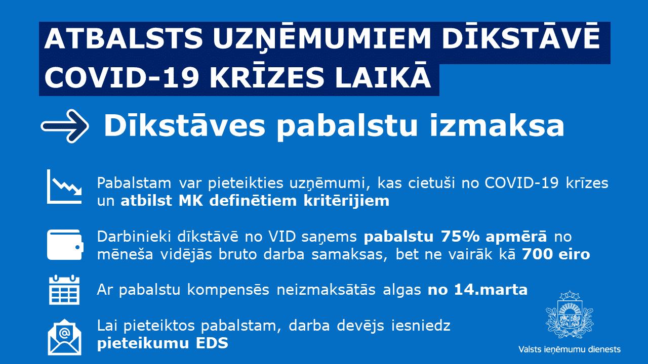 VID izmaksā dīkstāves pabalstu COVID-19 krīzes skarto uzņēmumu darbiniekiem