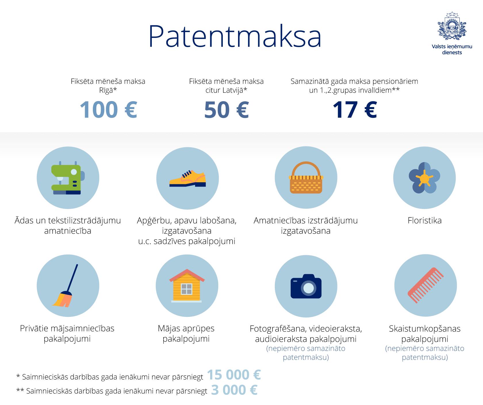 Uz trim mēnešiem bez samaksas var pagarināt patentmaksas piemērošanas termiņu