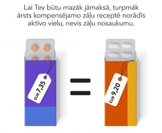 No 1. aprīļa spēkā stājas jauna valsts kompensējamo zāļu izrakstīšanas kārtība; plānotais pacientu ietaupījums – līdz 25 miljoniem eiro gadā