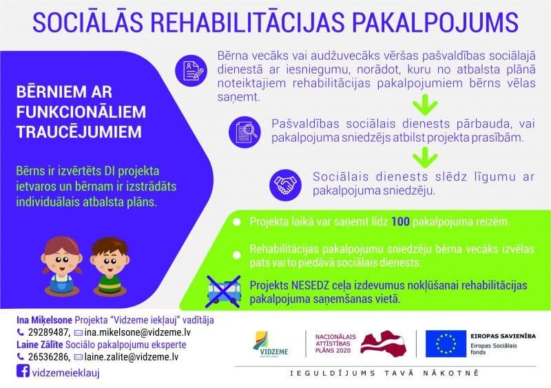 """Atbalsts bērniem ar funkcionāliem traucējumiem Vidzemes plānošanas reģiona deinstitucionalizācijas projektā """"Vidzeme iekļauj"""""""